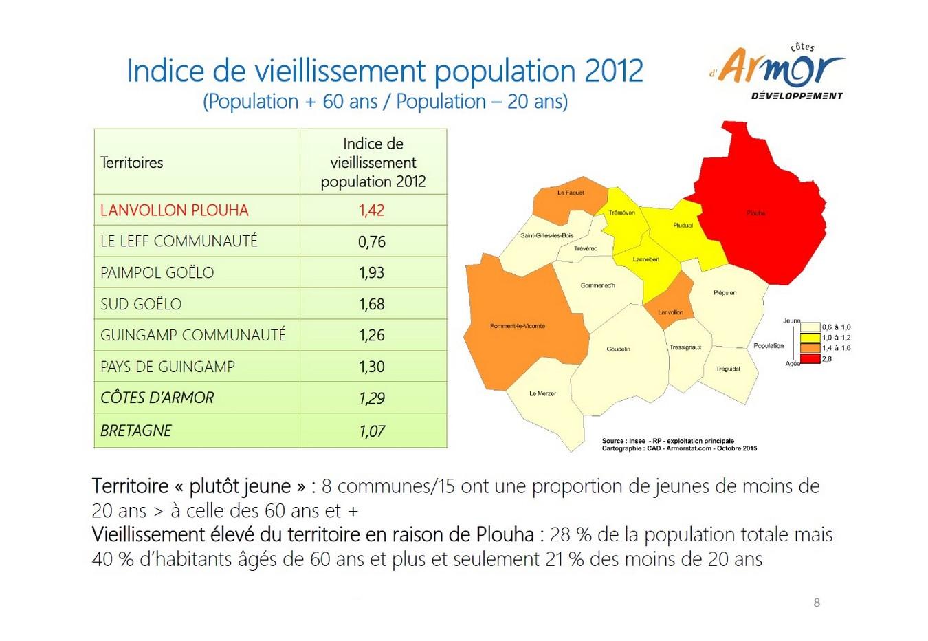 Etat des lieux CCLP