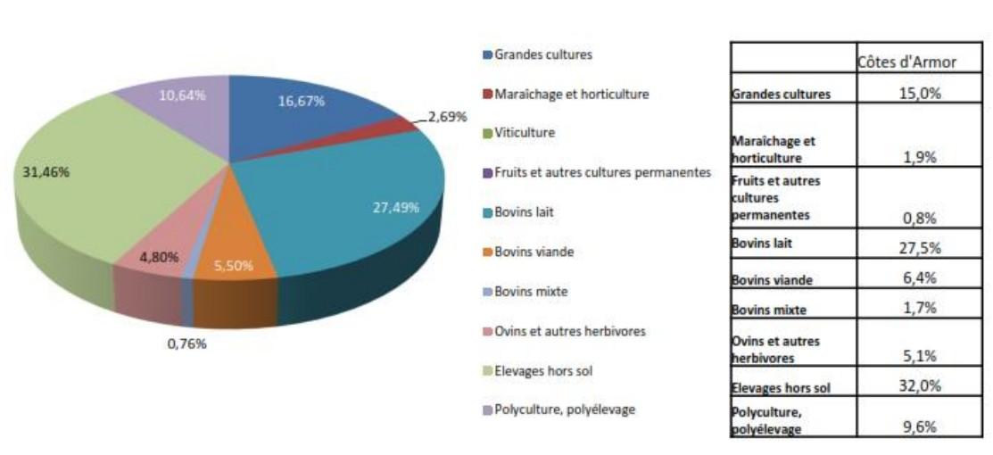 Crise agricole : 84 % des Français soutiennent les agriculteurs